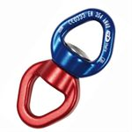 CT Climbing Technology TWIRL Svirvel
